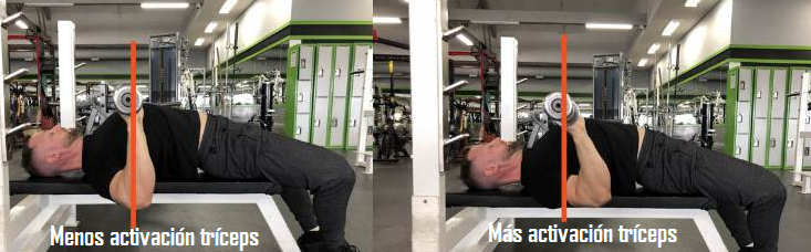 Optimización de la activación del tríceps en el press de banca con agarre estrecho